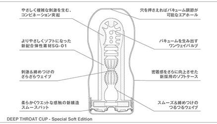 飛機杯-日本 TENGA 體位型飛機杯(超軟吸吮型)